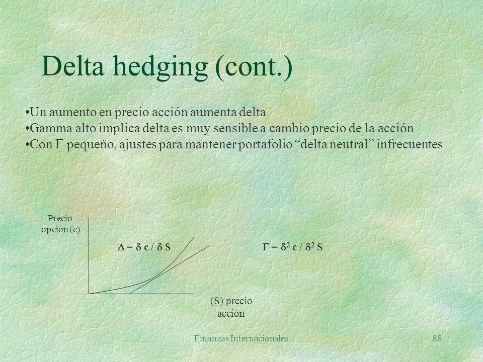 Finanzas Internacionales87 Delta hedging §Delta: número de acciones a tener por cada opción emitida para estar cubierto S = $100, c = $10 (precio del
