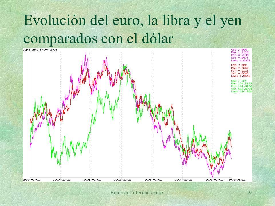 Finanzas Internacionales8 El Euro §Lanzamiento: 1/1/99 l Alemania, Austria, Bélgica, España, Finlandia, Francia, Grecia, Holanda, Irlanda, Italia, Lux
