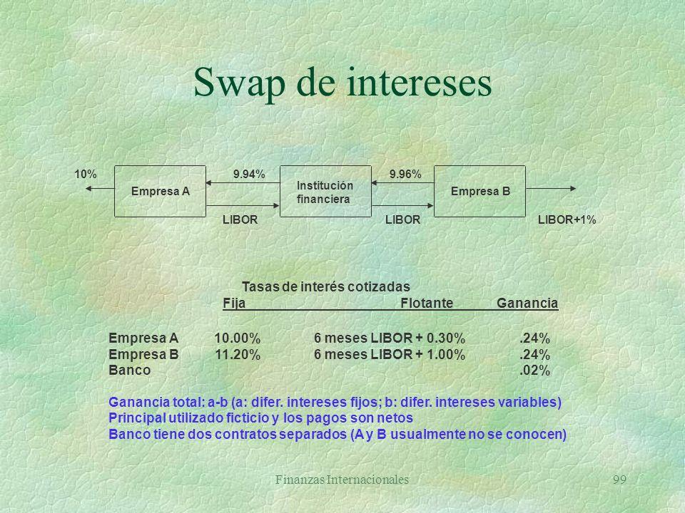 Finanzas Internacionales98 Swaps §Arreglos privados entre dos empresas para intercambiar flujos de caja en el futuro según fórmula acordada §Swaps de