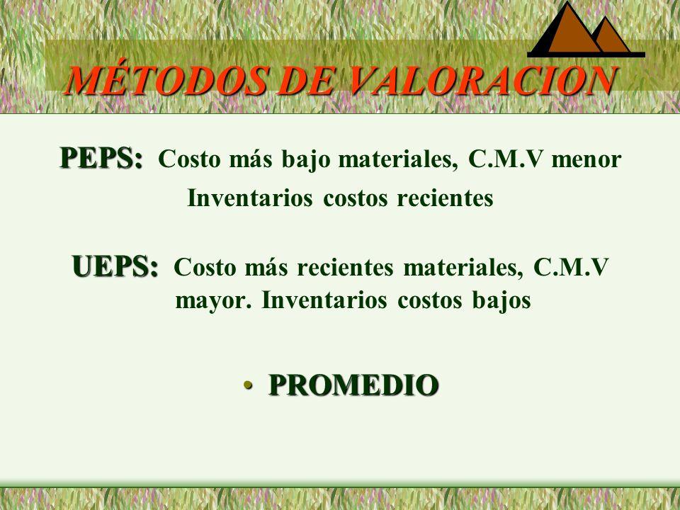 CLASIFICACIÓN Materiales Directos: Necesarios Materiales indirectos CIF Uso poco significativo Suministros Desperdicios Material de Empaque Faltantes