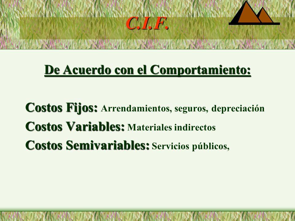 C.I.F. OTROS COSTOS INDIRECTOS: MANTENIMIENTO SERVICIOS PÚBLICOS DPTO. SERVICIOS: Ingeniería. Control calidad, contabilidad costos, restaurante VARIOS