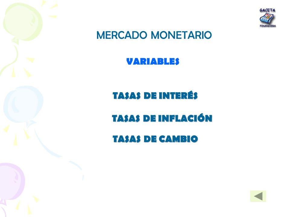 MERCADO MONETARIO VARIABLES TASAS DE INTERÉS TASAS DE INFLACIÓN TASAS DE CAMBIO
