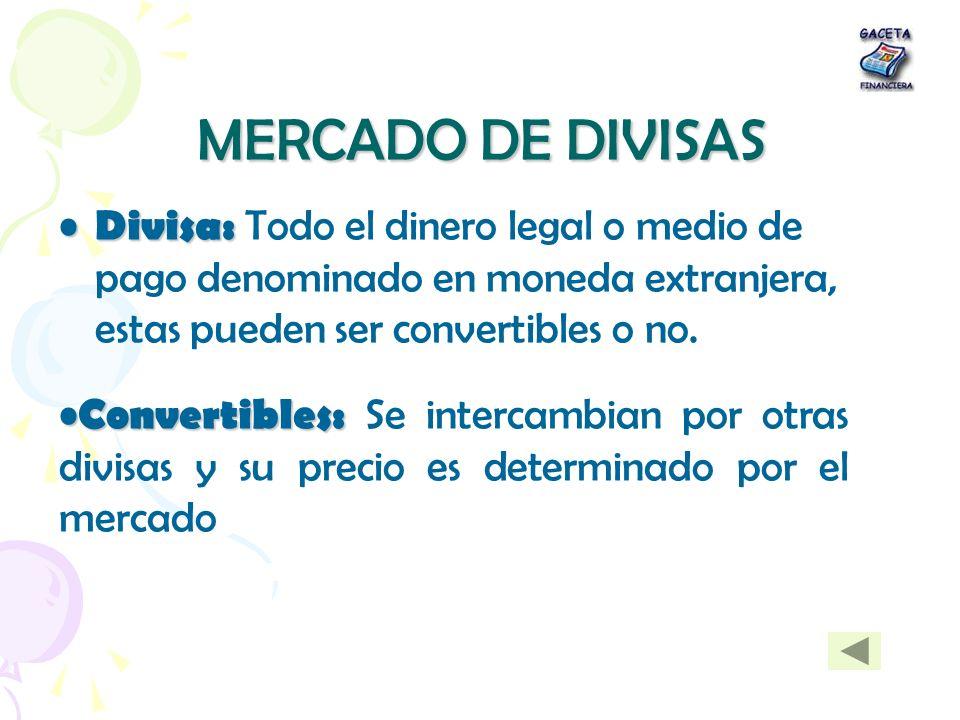MERCADO DE DIVISAS Divisa: Divisa: Todo el dinero legal o medio de pago denominado en moneda extranjera, estas pueden ser convertibles o no. Convertib