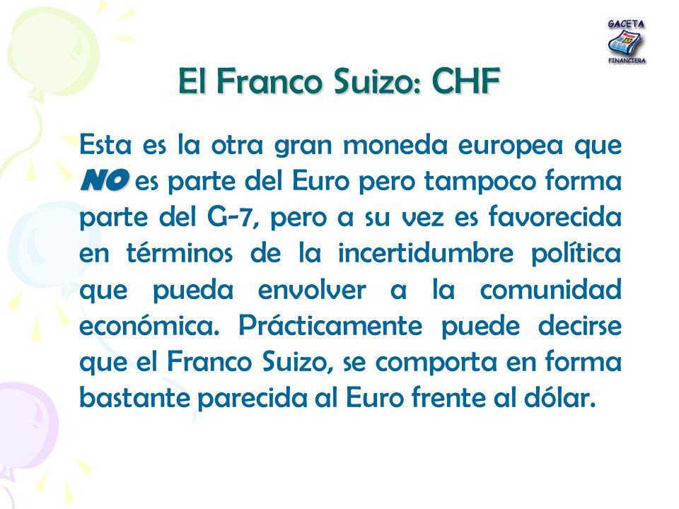 El Franco Suizo: CHF NO Esta es la otra gran moneda europea que NO es parte del Euro pero tampoco forma parte del G-7, pero a su vez es favorecida en