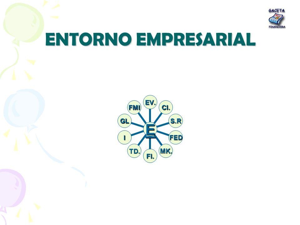 ENTORNO EMPRESARIAL E EV. CI. S.R FED MK. FI. TD. I GL FMI