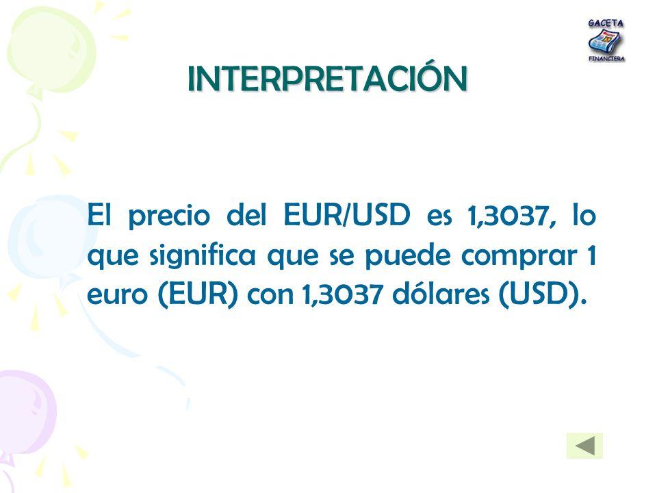 INTERPRETACIÓN El precio del EUR/USD es 1,3037, lo que significa que se puede comprar 1 euro (EUR) con 1,3037 dólares (USD).