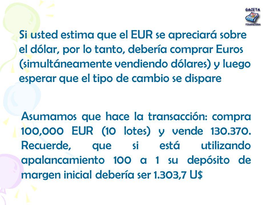 Si usted estima que el EUR se apreciará sobre el dólar, por lo tanto, debería comprar Euros (simultáneamente vendiendo dólares) y luego esperar que el