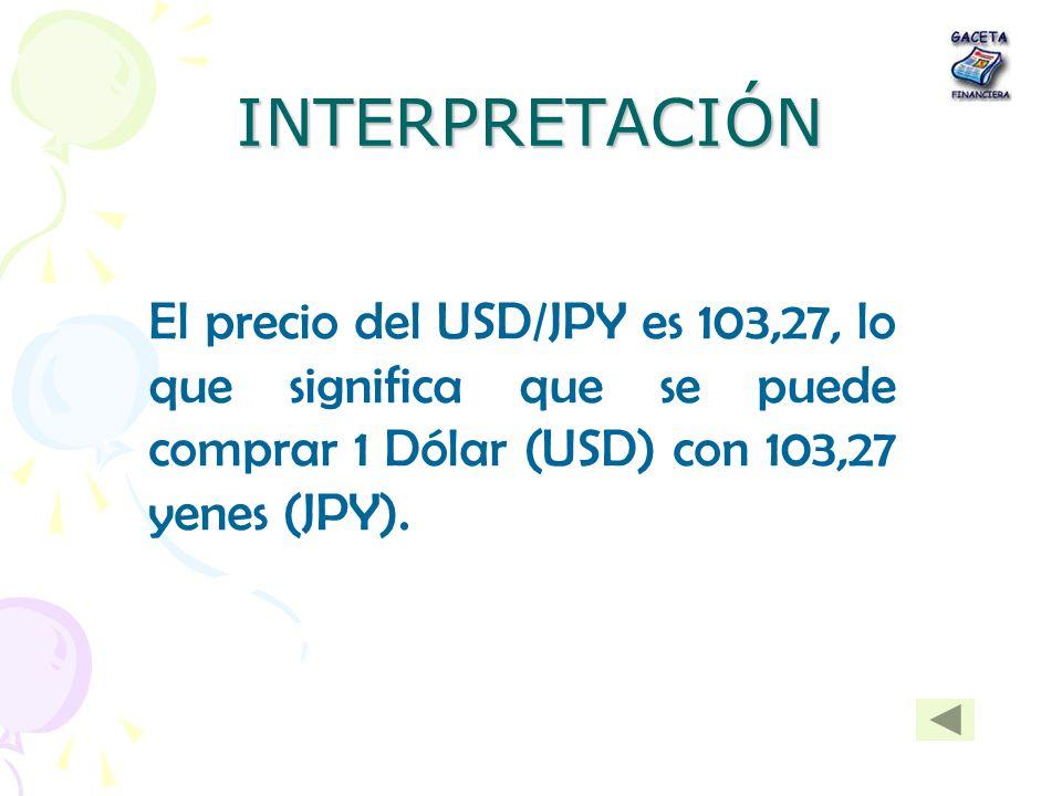 INTERPRETACIÓN El precio del USD/JPY es 103,27, lo que significa que se puede comprar 1 Dólar (USD) con 103,27 yenes (JPY).