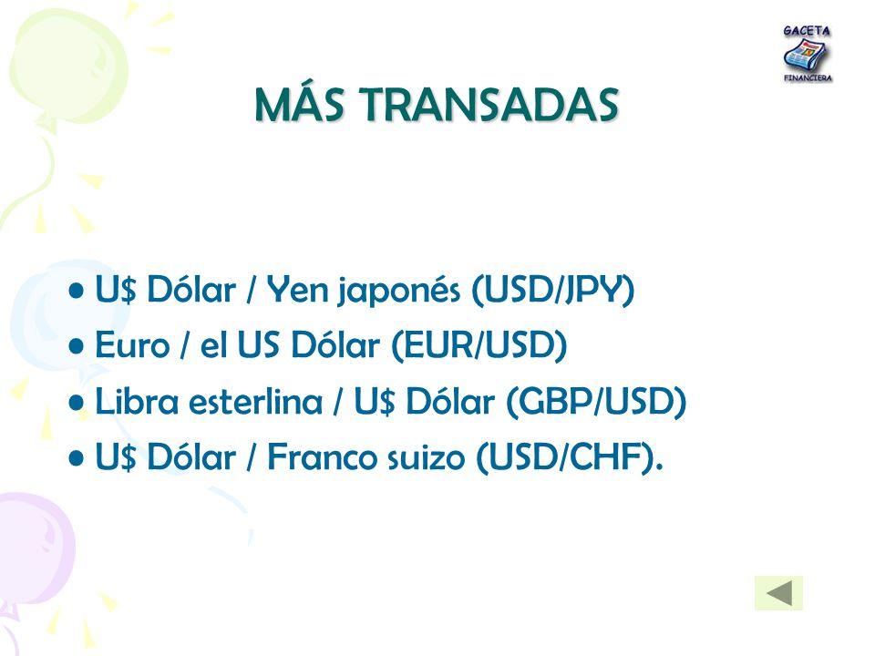 MÁS TRANSADAS U$ Dólar / Yen japonés (USD/JPY) Euro / el US Dólar (EUR/USD) Libra esterlina / U$ Dólar (GBP/USD) U$ Dólar / Franco suizo (USD/CHF).