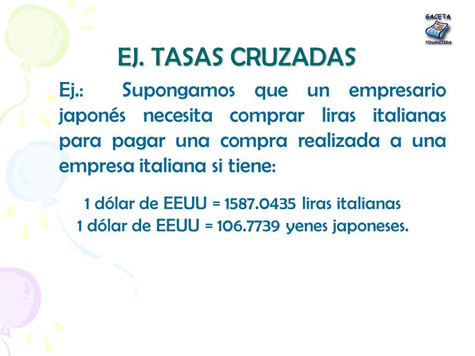 EJ. TASAS CRUZADAS Ej.: Supongamos que un empresario japonés necesita comprar liras italianas para pagar una compra realizada a una empresa italiana s