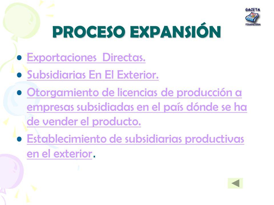 PROCESO EXPANSIÓN Exportaciones Directas. Subsidiarias En El Exterior. Otorgamiento de licencias de producción a empresas subsidiadas en el país dónde