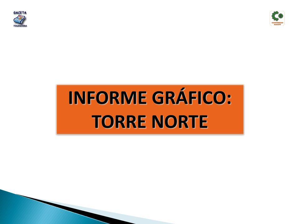 INFORME GRÁFICO: TORRE NORTE
