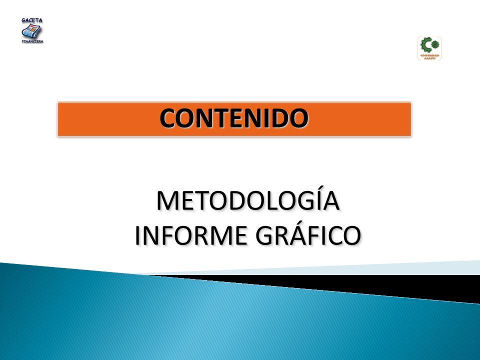 CONTENIDOCONTENIDO METODOLOGÍA INFORME GRÁFICO METODOLOGÍA