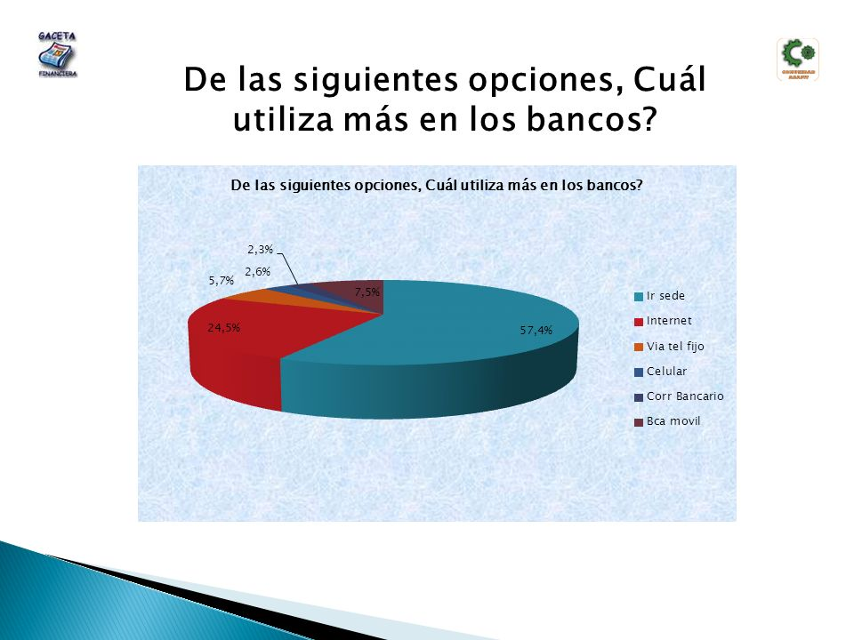 De las siguientes opciones, Cuál utiliza más en los bancos?