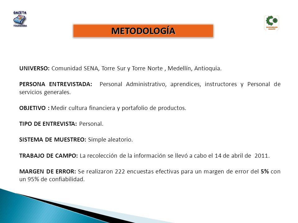 METODOLOGÍAMETODOLOGÍA UNIVERSO: Comunidad SENA, Torre Sur y Torre Norte, Medellín, Antioquia. PERSONA ENTREVISTADA: Personal Administrativo, aprendic