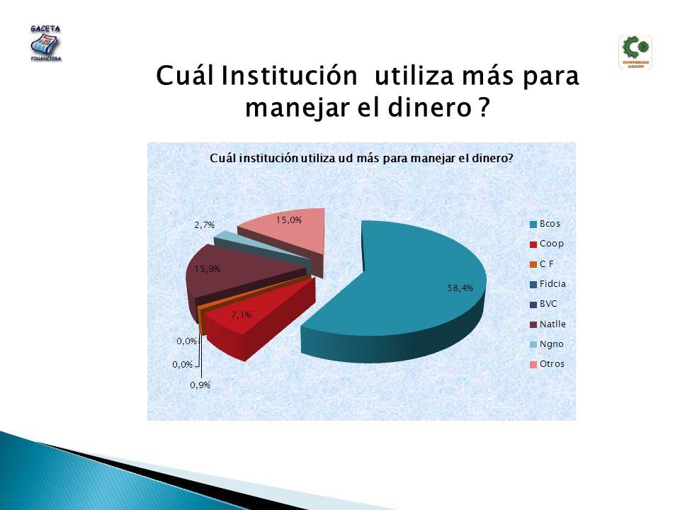 Cuál Institución utiliza más para manejar el dinero ?