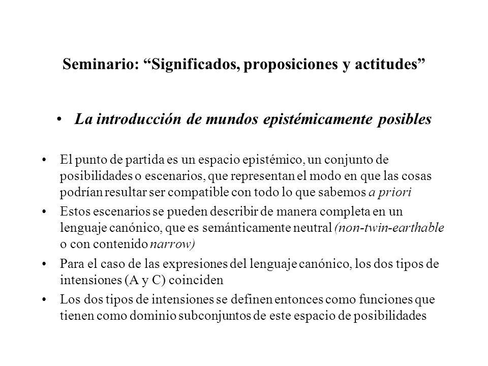 Seminario: Significados, proposiciones y actitudes La introducción de mundos epistémicamente posibles El punto de partida es un espacio epistémico, un