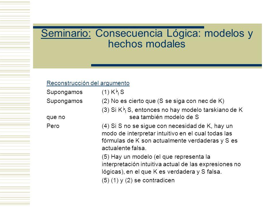 Seminario: Consecuencia Lógica: modelos y hechos modales Reconstrucción del argumento Supongamos (1) K t S Supongamos(2) No es cierto que (S se siga con nec de K) (3) Si K t S, entonces no hay modelo tarskiano de K que no sea también modelo de S Pero(4) Si S no se sigue con necesidad de K, hay un modo de interpretar intuitivo en el cual todas las fórmulas de K son actualmente verdaderas y S es actualente falsa.