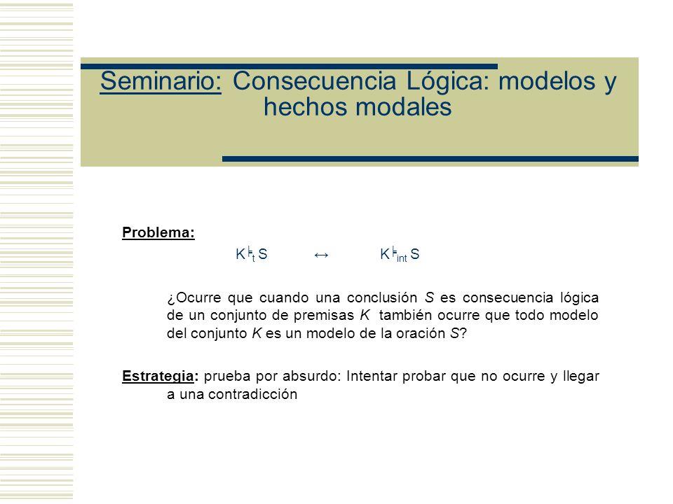 Seminario: Consecuencia Lógica: modelos y hechos modales Todo análisis de un concepto intuitivo preserva (al menos) la coextensionalidad K t S K int S