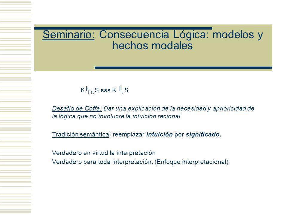 Seminario: Consecuencia Lógica: modelos y hechos modales K int S sss K t S Desafío de Coffa: Dar una explicación de la necesidad y aprioricidad de la lógica que no involucre la intuición racional Tradición semántica: reemplazar intuición por significado.