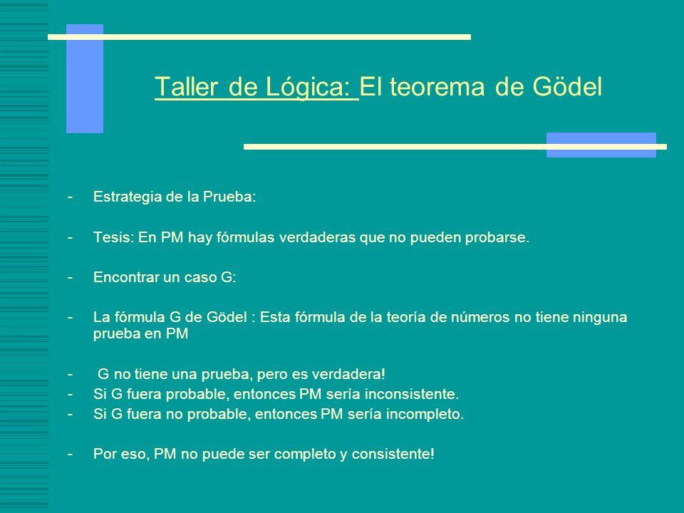 Taller de Lógica: El teorema de Gödel -Estrategia de la Prueba: -Tesis: En PM hay fórmulas verdaderas que no pueden probarse.