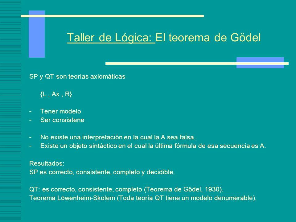 Taller de Lógica: El teorema de Gödel SP y QT son teorías axiomáticas {L, Ax, R} -Tener modelo -Ser consistene -No existe una interpretación en la cual la A sea falsa.