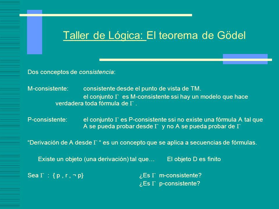 Taller de Lógica: El teorema de Gödel Dos conceptos de consistencia: M-consistente: consistente desde el punto de vista de TM.