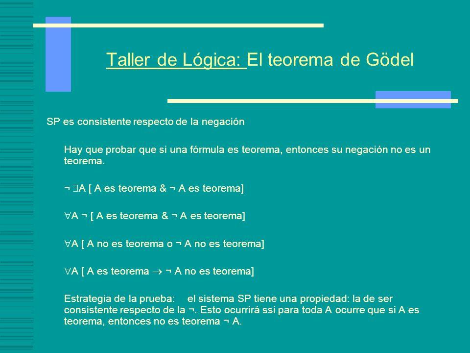 Taller de Lógica: El teorema de Gödel SP es consistente respecto de la negación Buscar una propiedad distinguida, tal que si una fórmula A la tiene, entonces ¬A no la tiene.