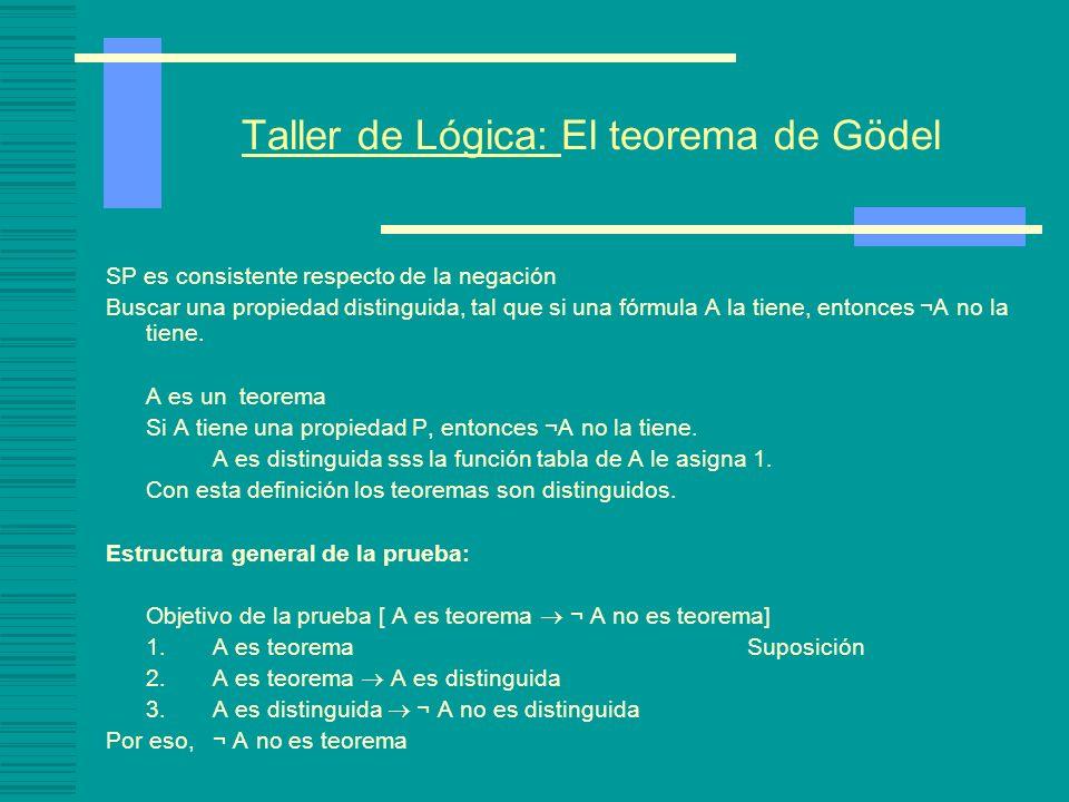 Taller de Lógica: El teorema de Gödel -El enfoque sintáctico y el semántico son equivalentes: -Si A es una tautología, entonces A es un teorema.