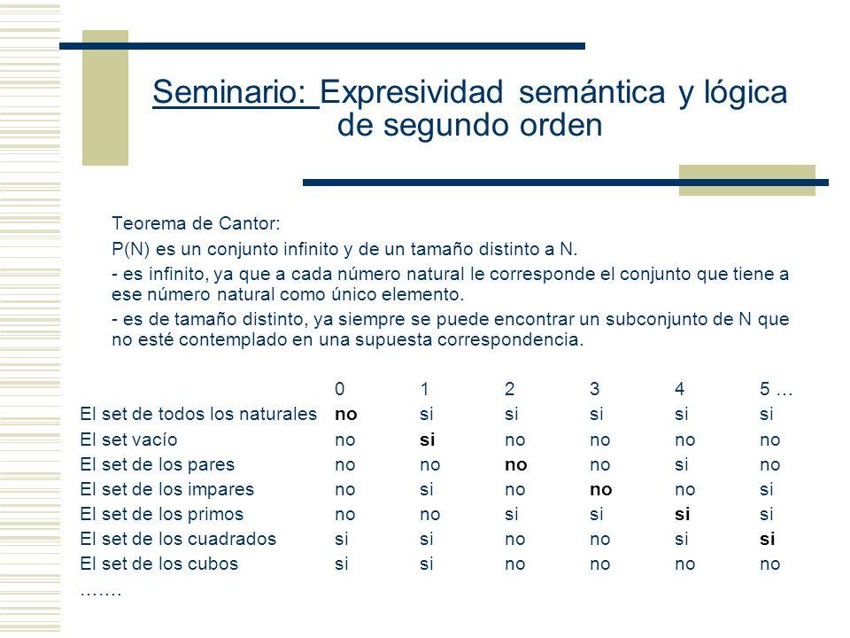 Seminario: Expresividad semántica y lógica de segundo orden Teorema de Cantor: P(N) es un conjunto infinito y de un tamaño distinto a N. - es infinito