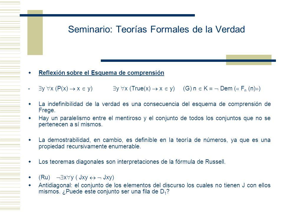 Seminario: Teorías Formales de la Verdad Por eso, ni F q (q) ni F q (q) es demostrable en PM: F q (q) es nuestra oración indecidible. Bajo la interpre