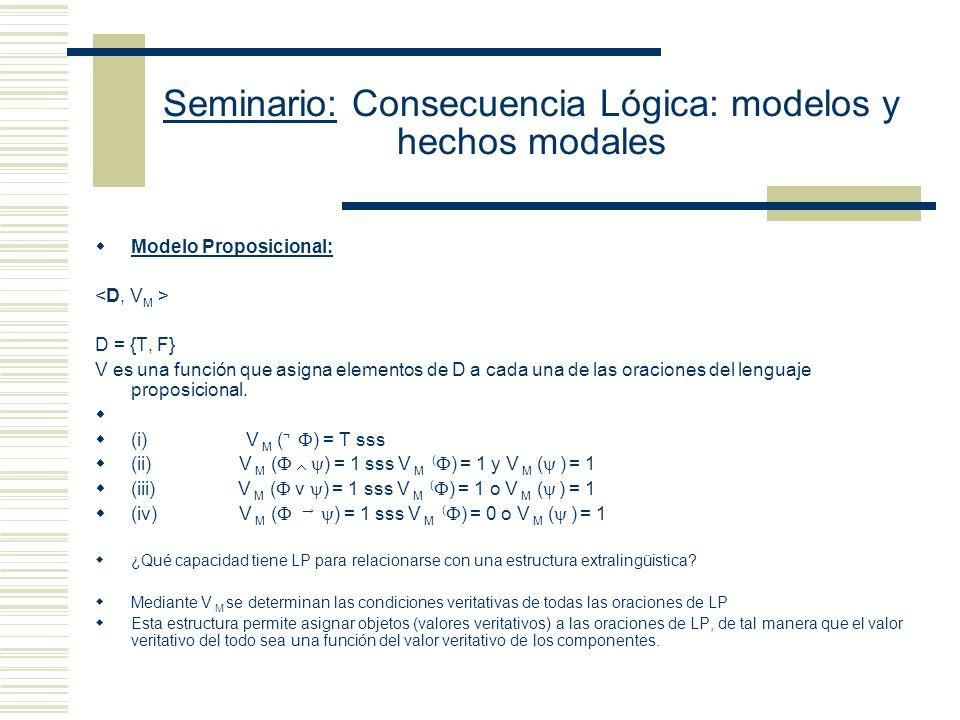 Seminario: Consecuencia Lógica: modelos y hechos modales Fórmulas de LInterpretación pretendida T (Alfred) (Tarski es un teórico de modelos) T (f1) (El discípulo de Tarski es un teórico de modelos) x(Nx ¬CxAlfred) (Para todo ser humano x, si x es hombre, entonces x no critica a Tarski) x(Nx x 1 (N x 1 Cx x 1 )) (Para todo ser humano x 1 existe otro x 1 tal que x critica a x 1 ).