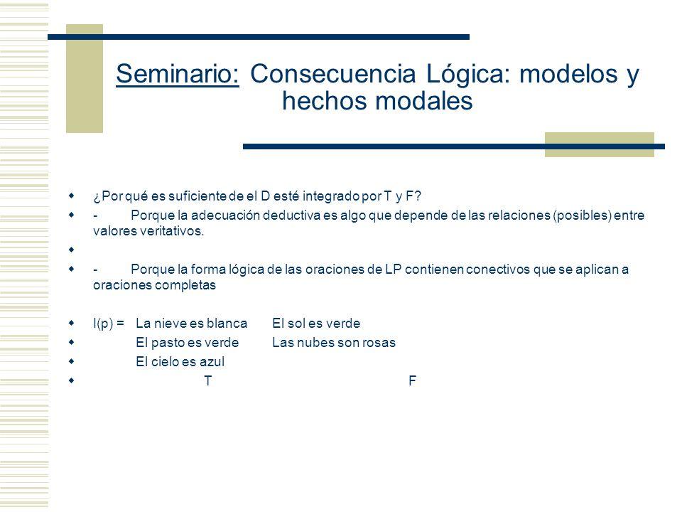 Seminario: Consecuencia Lógica: modelos y hechos modales Modelo Proposicional: D = {T, F} V es una función que asigna elementos de D a cada una de las oraciones del lenguaje proposicional.