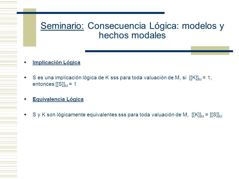 Seminario: Consecuencia Lógica: modelos y hechos modales (I) [[P n (c 1,..., c n )]] M = 1 sss [[P n ]] M (ii) [[ ¬ ]] M = 1 sss [[ ]] M = 0 (iii) [[ & ]] M = 1 sss [[ ]] M = 1 y [[ ]] M = 1 (iv) [[ x ]] M = 1 sss [[ [c/x] ]] M = 1, para toda constante c de L (v) [[ x ]] M = 1 sss [[ [c/x] ]] M = 1, para alguna constante c de L.