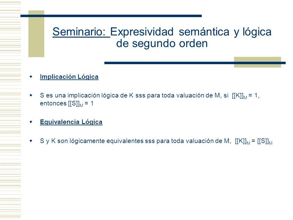 Seminario: Expresividad semántica y lógica de segundo orden (I) [[P n (c 1,..., c n )]] M = 1 sss [[P n ]] M (ii) [[ ¬ ]] M = 1 sss [[ ]] M = 0 (iii) [[ & ]] M = 1 sss [[ ]] M = 1 y [[ ]] M = 1 (iv) [[ x ]] M = 1 sss [[ [c/x] ]] M = 1, para toda constante c de L (v) [[ x ]] M = 1 sss [[ [c/x] ]] M = 1, para alguna constante c de L.