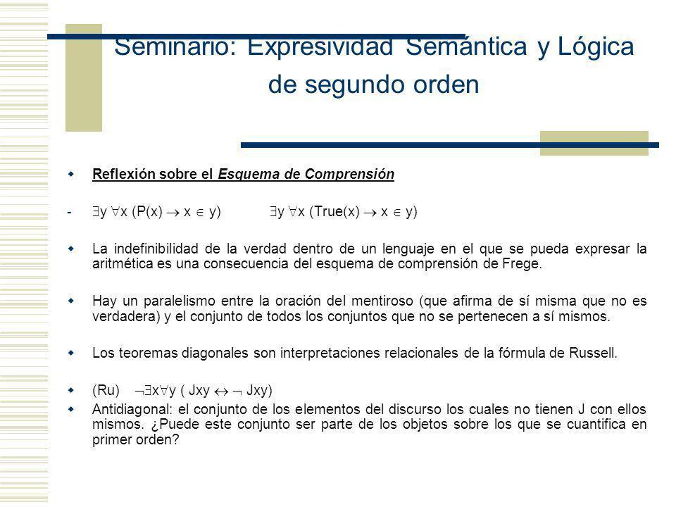 Seminario: Expresividad semántica y lógica de segundo orden Capacidad expresiva de los lenguajes de segundo orden - Dar una definición correcta y form