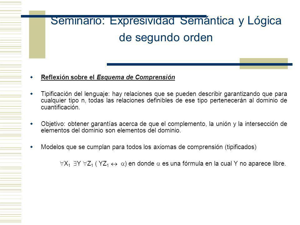 Seminario: Expresividad Semántica y Lógica de segundo orden Reflexión sobre el Esquema de Comprensión - y x (P(x) x y) y x (True(x) x y) La indefinibi
