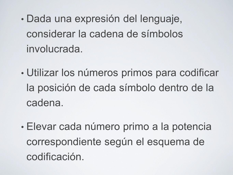 Otra forma de verlo: Dada una expresión del lenguaje, considerar la cadena de símbolos involucrada. Utilizar los números primos para codificar la posi