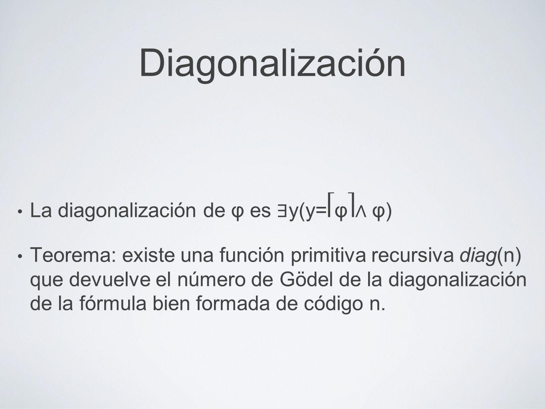 Diagonalización La diagonalización de φ es y(y=φ φ) Teorema: existe una función primitiva recursiva diag(n) que devuelve el número de Gödel de la diag