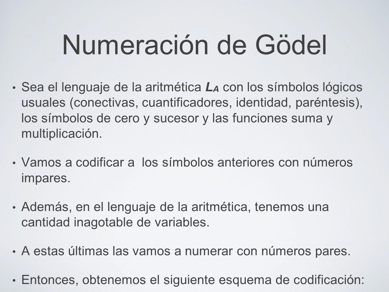 Sea el lenguaje de la aritmética L A con los símbolos lógicos usuales (conectivas, cuantificadores, identidad, paréntesis), los símbolos de cero y suc