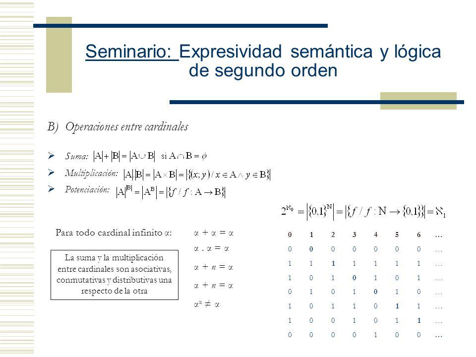 Seminario: Expresividad semántica y lógica de segundo orden B)Operaciones entre cardinales Suma: Multiplicación: Potenciación: Para todo cardinal infinito α:α + α = α α.