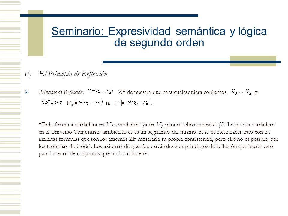 Seminario: Expresividad semántica y lógica de segundo orden F)El Principio de Reflexión Principio de Reflexión: ZF demuestra que para cualesquiera conjuntos y V β sii V.