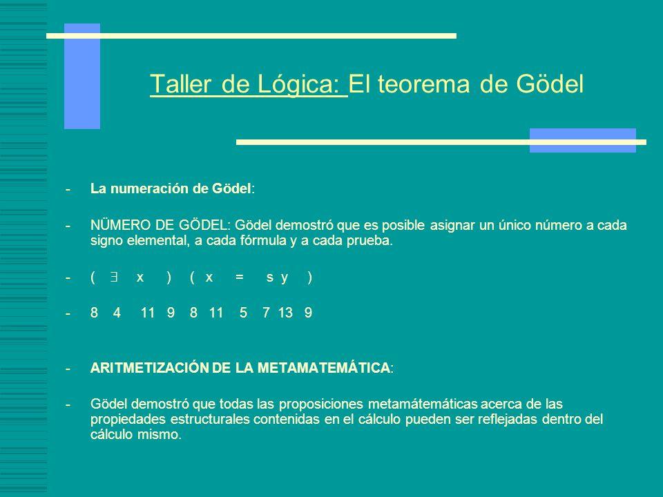 Taller de Lógica: El teorema de Gödel -La numeración de Gödel: -NÜMERO DE GÖDEL: Gödel demostró que es posible asignar un único número a cada signo el