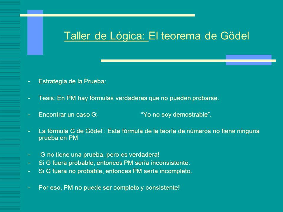 Taller de Lógica: El teorema de Gödel -Estrategia de la Prueba: -Tesis: En PM hay fórmulas verdaderas que no pueden probarse. -Encontrar un caso G: Yo