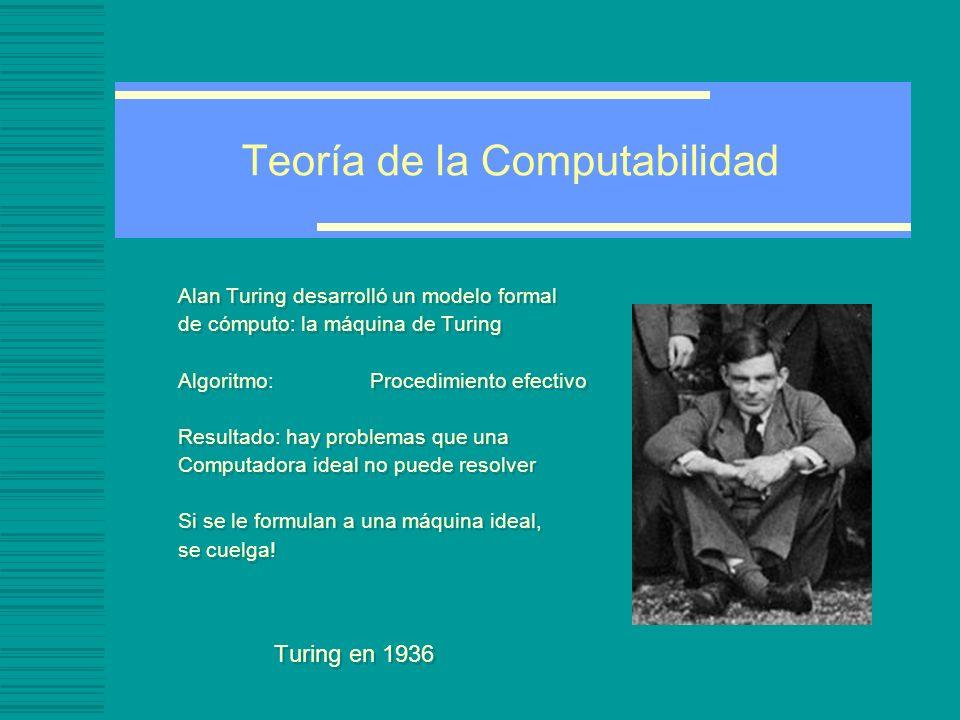 Teoría de la Computabilidad Alan Turing desarrolló un modelo formal de cómputo: la máquina de Turing Algoritmo: Procedimiento efectivo Resultado: hay
