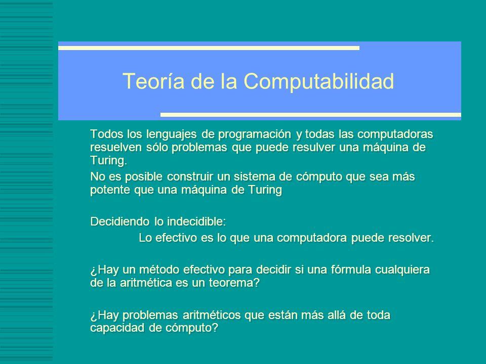 Teoría de la Computabilidad Todos los lenguajes de programación y todas las computadoras resuelven sólo problemas que puede resulver una máquina de Tu