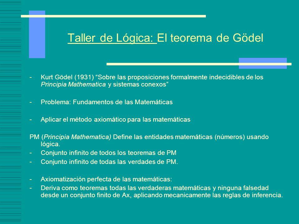 Taller de Lógica: El teorema de Gödel -Kurt Gödel (1931) Sobre las proposiciones formalmente indecidibles de los Principia Mathematica y sistemas cone