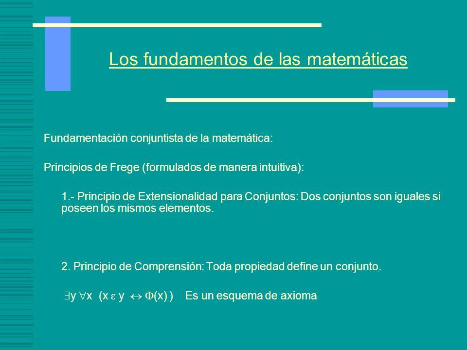Paradoja Burali-Forti Paradoja Burali-Forti: - En la teoría intuitiva de conjuntos, todo conjunto bien ordenado tiene un número ordinal; en particular