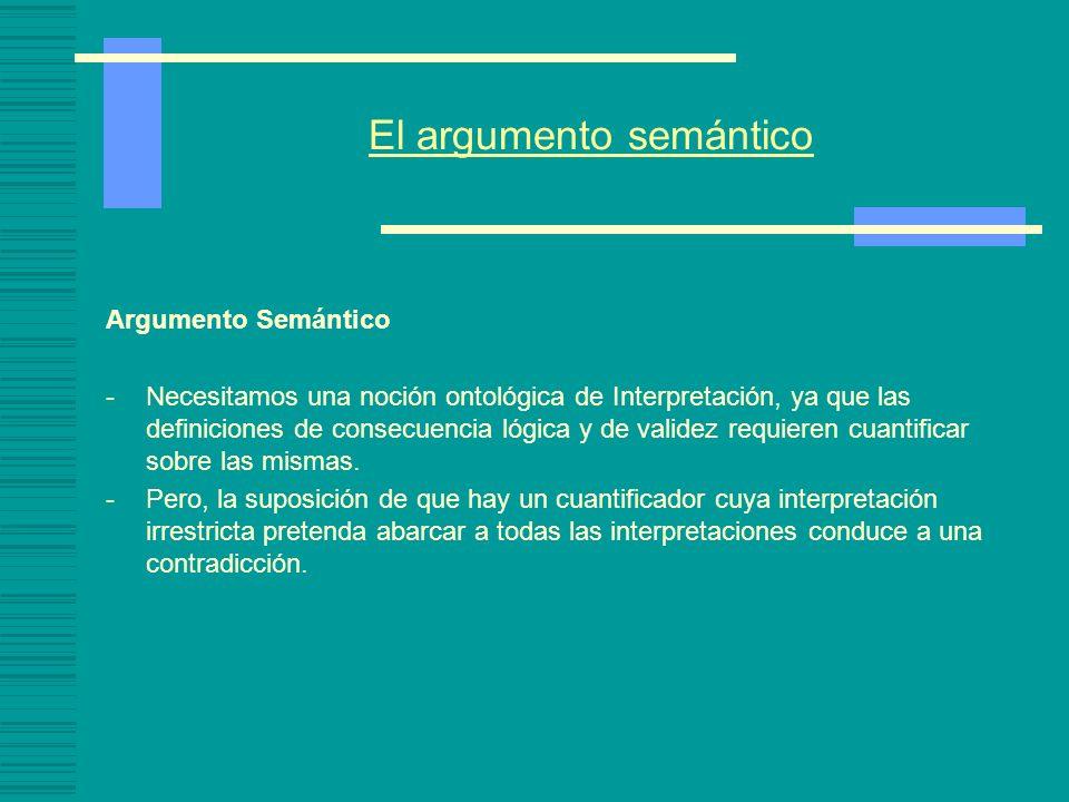 El Argumento Semántico (T. Williamson) (1) x (I F es un interpretación bajo la cual P se aplica a x ssi x es un F) Sem 1: una I es un objeto. Sem 2: P