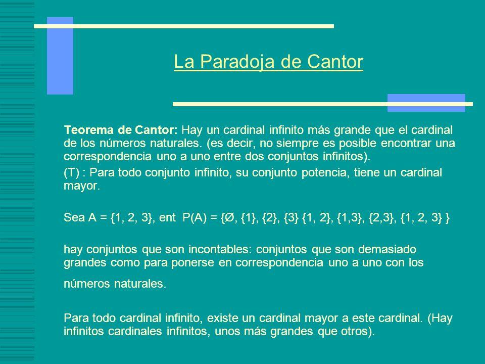 La Paradoja de Cantor Teorema de Cantor: Hay un cardinal infinito más grande que el cardinal de los números naturales.